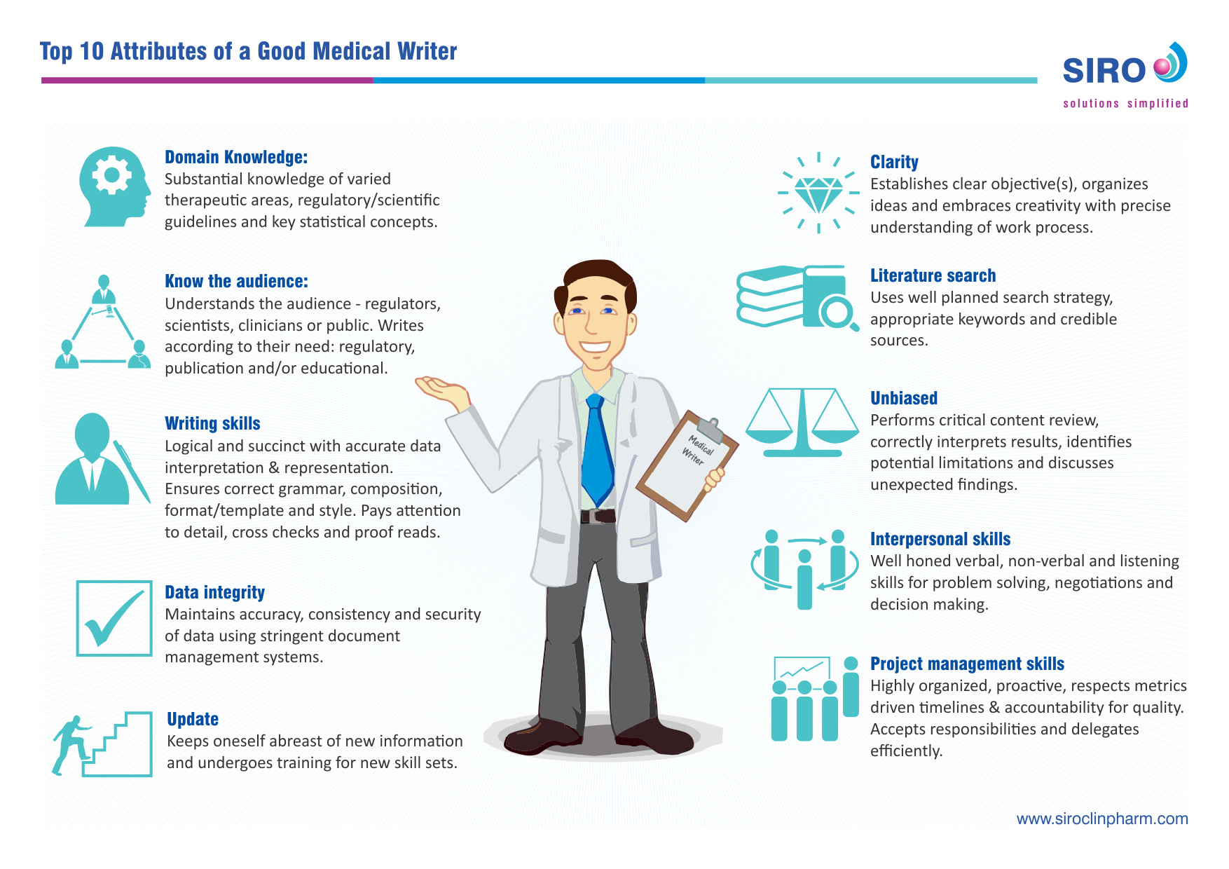 Scientific Writer 10 must-have medical writing skills