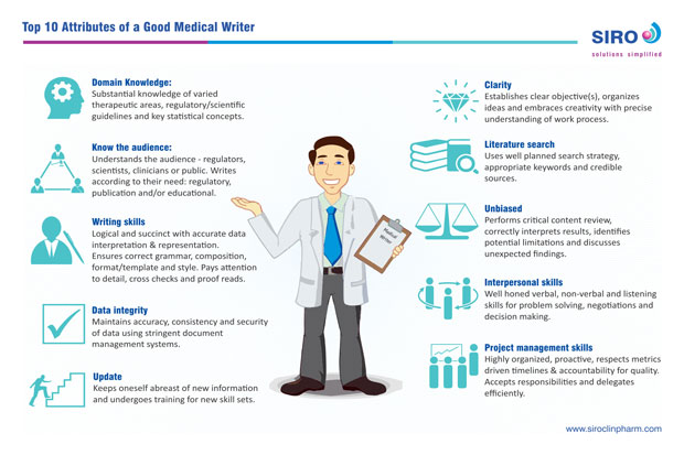 10 must-have medical writing skills