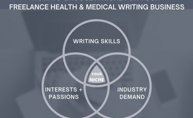 freelance health and medical writing business